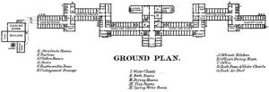 Kirkbride Plan